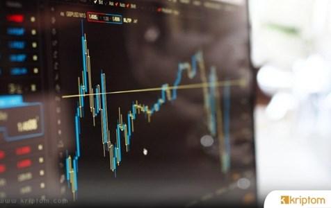 Bu analiste Göre Üst Düzey Borsalar Artık Sahte Hacimler Bildirmiyor