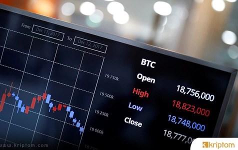 Bu Bitcoin Borsası Kendi Tokenını Teşviklerle Listeliyor
