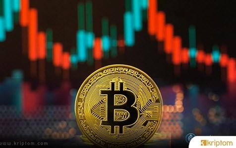Bu Bitcoin İndikatörü Düşüşü Doğu Tahmin Etti – Sırada Ne Var?