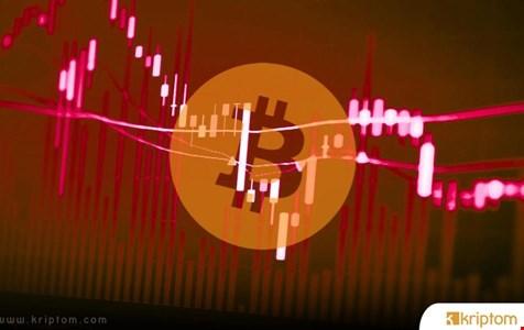 Bu Gelişme Bitcoin'deki Düşüşün Nedenini Açıklıyor