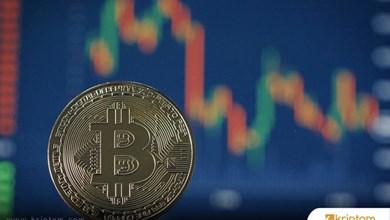 Bu İsviçre Bankası Şimdi Hesap Sahiplerine Bitcoin Verimi Ödüyor