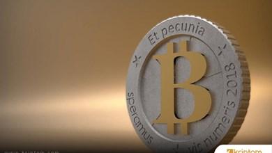 Bu Teknik Patern, Bitcoin'in Yakında 11.000 Doları Geçeceğini Gösteriyor