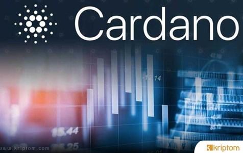 Cardano (ADA) Boğaları Bitcoin'i Geride Bıraktı: İşte Yeni Seviyeler