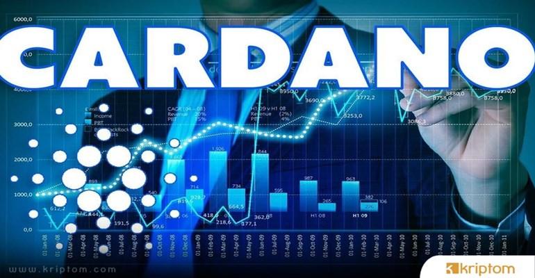 Cardano, Ekim Ayından Bu Yana İlk Kez 0,05 $'ı Geçebilir