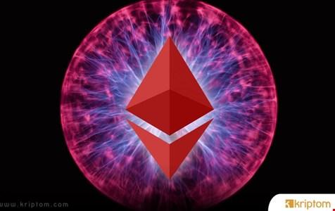 CFTC Başkanı Ethereum Vadeli İşlemlerinin Başlatılacağını Yineledi
