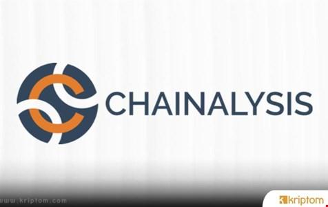 Chainalysis, Uyumluluk Yazılım Tekliflerinde Gizlilik Koinleri İçin Destek Ekledi
