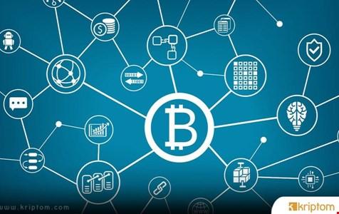 Çin Merkezli Blockchain Tabanlı Pilot Platform İlk Sınır Ötesi İşlemlerini Tamamlıyor