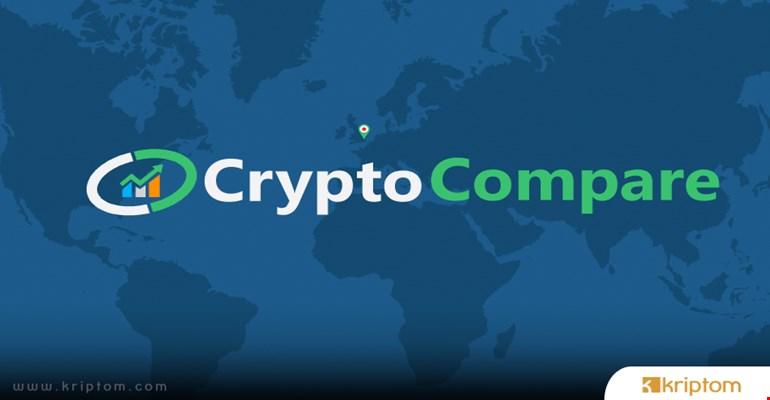 CryptoCompare CEO'sundan Heyecanlandıran Çin ve Libra Açıklaması