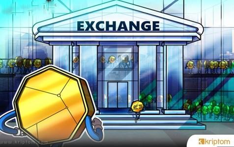 Dev Bitcoin Borsası OKEx Bu Ay Opsiyon Ticaretine Başlıyor