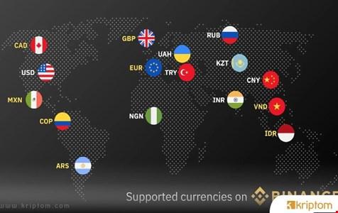Dev Kripto Para Borsası Binance'ten Türk Kullanıcılara Yönelik Hamle Geldi:  Türk Lirası İle XRP ve Ethereum Fiat Çiftleri Eklendi