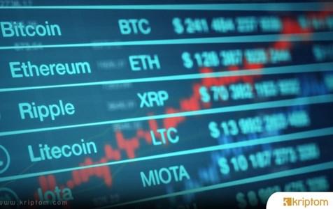 Dijital Varlık Borsaları Kripto Endüstrisinin En Büyük İşverenleri