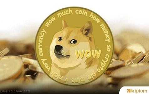 Dogecoin'de Beklenti Yüksek – İşte Yeni Seviyeler