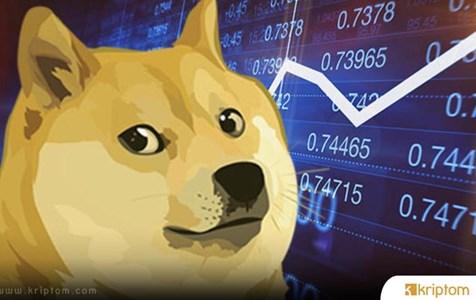 Dogecoin Hacim İtibariyle Bu Altcoin'i İkiye Katladı – Yeni Bir Ralli mi Geliyor?