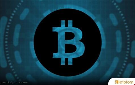 En Son 3.600 Dolara Düştüğünde Ortaya Çıkan Fraktal Yeniden Oluştu – Bitcoin Düşecek mi?