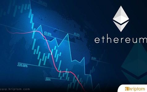 Ethereum Yatırımcıları Spekülasyon ETH 2.0 Etrafında Yer Aldıkça  FOMO'da Görünüyor