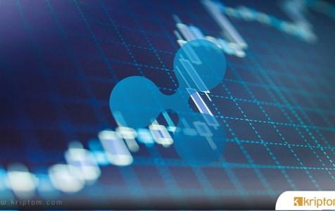 Fiyat Düşüşüne Rağmen Ripple İddialı: XRP Ağı Her Zamankinden Daha Güçlü