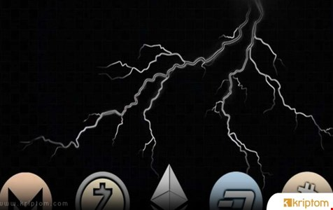 Gümüş Bitcoin Yine Hareketli Ortalamalara Geri Döndü