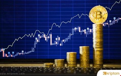 Gün Sona Ererken Bitcoin Analizi