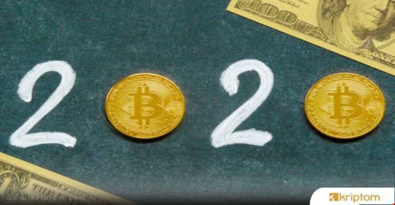 Gün Başlarken Bitcoin Fiyat Analizi