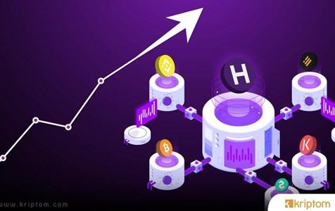 Hard Protocol (HARD) Nedir? İşte Tüm Detaylarıyla Kripto Para HARD Coin