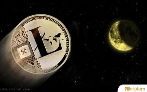 Hareketli Ortalamaların Altına Düşen Litecoin'de Bu Seviyelere Dikkat