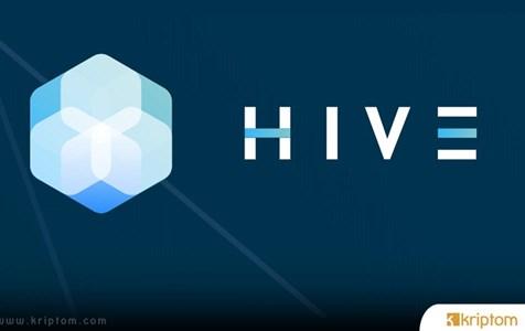 HIVE Blockchain, İsveç Ethereum (ETH) Madencilik Tesisini % 20 Genişletecek