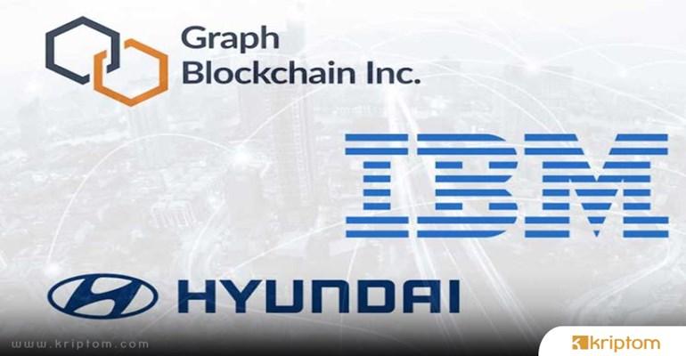 Hyundai Blockchain Gelişimini Hızlandırmak İçin IBM ile İşbirliği Yapıyor
