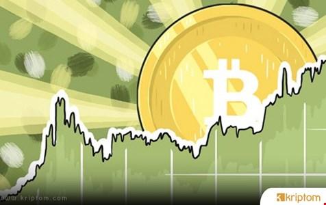 İlk Uzun Vadeli LedgerX Bitcoin Opsiyon Pegs Fiyatı: 10.000 Dolar