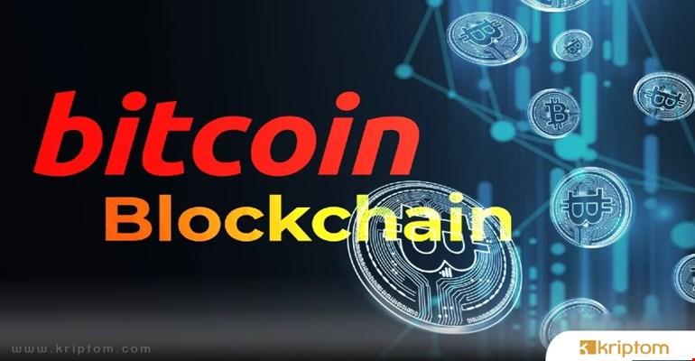 Jameson Lopp: Bitcoin