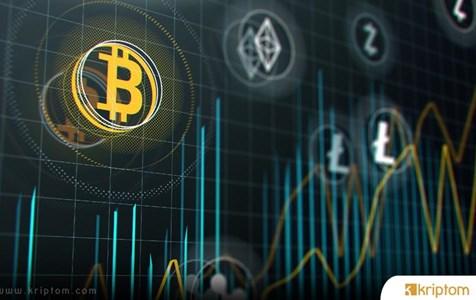 Kanada'dan Bitcoin Borsası Poloniex Hakkında Çarpıcı İddia