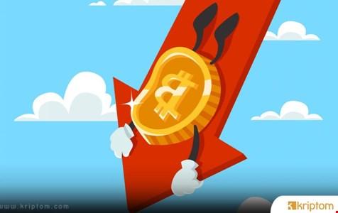 Kara Pazartesi: Bitcoin Dahil Çökmeyen Kalmadı