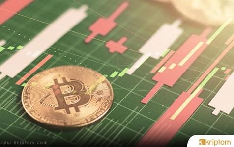 Koronavirüsü Bitcoin ve Kripto Paralar İçin Yeni Bir Dönem mi?