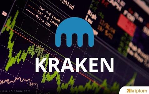 Kraken, Kripto Borsaları İçin Artan Uyum Maliyetine Karşılık Önlem Alıyor