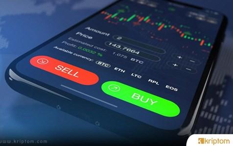 Kripto Araştırma Grubundan Bitcoin ve Altcoin Fiyat Raporu