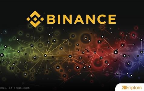 Kripto Para Borsası Binance, Borsaya Yeni Bir Özellik Getirmeye Hazırlanıyor