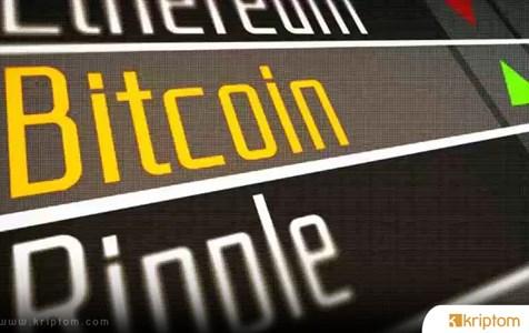 Kripto Para Marketleri ve Doğru Bilinen Yanlışlar