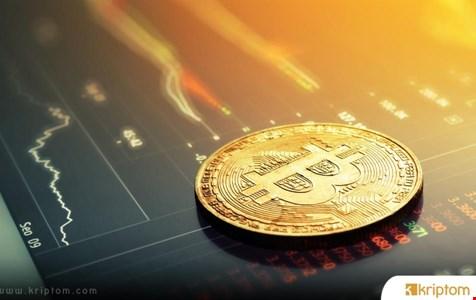 Kripto Para Piyasasını Bu Hafta Neler Bekliyor?