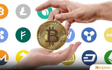 Kripto Piyasaları Kurumsallaşmalı: Uyumluluk kontrolleri olmalı