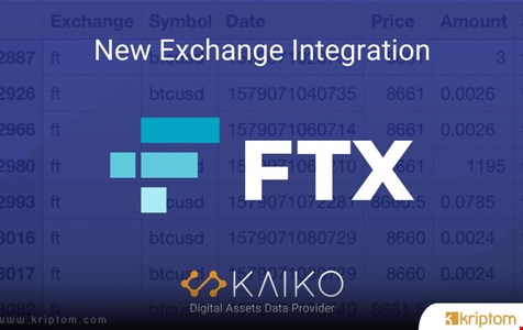 Kripto Türevleri  Platformu FTX, Kaiko'nun Kripto Veri Platformuna Eklendi