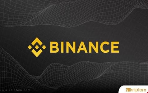 Lider Bitcoin  Borsası Binance 5 İşlem Çiftini Daha Delist Etme Kararı Aldı