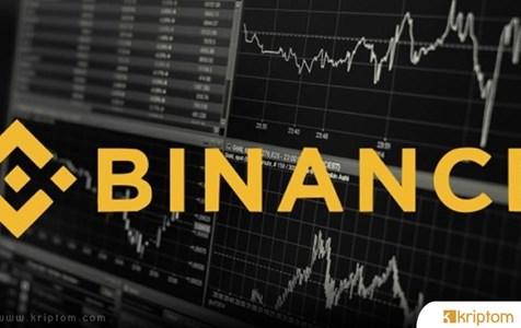 Lider Bitcoin Borsası Binance Popüler Altcoin İçin 50x'e Kadar Kaldıraç İmkanı Sunuyor.