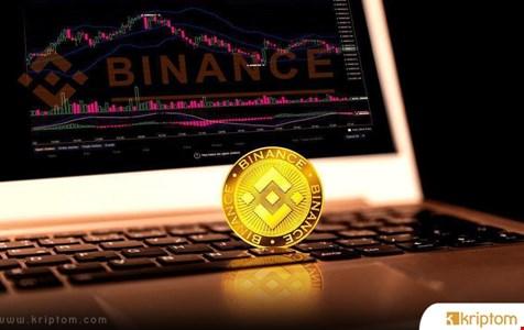 Lider Bitcoin Borsası Binance, ZEC / USDT Kalıcı Sözleşmelerinin Başlatılmasına Hız Verdi