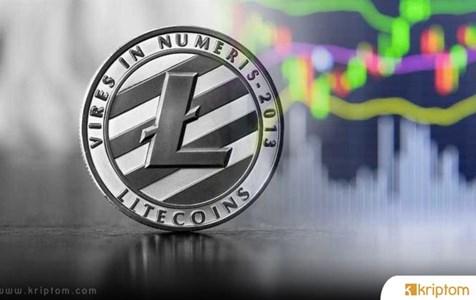 Litecoin (LTC) Topluluğu MimbleWimble Uygulamasını Finanse Etmek İçin 12 Bin Dolar Fon Topladı - Gözler Charlie Lee de