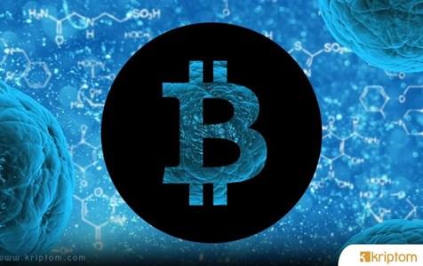 Mart Ayı Sona Ererken Bitcoin'de Son Durum
