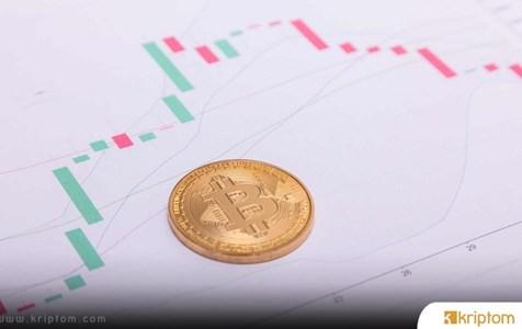 Milyar Dolarlık Bitcoin Alımı Yapan MicroStrategy CEO'sundan Çarpıcı BTC Açıklaması