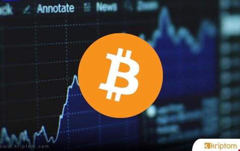 Nobel Ödüllü Ekonomist Bitcoin'de Bu Çarpıcı Gerçeğe İşaret Ediyor