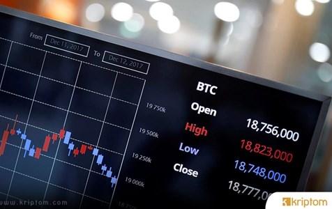Popüler Kripto Girişimi SEC İle Anlaşmaya Vardı – Fiyat Nasıl Etkilenecek
