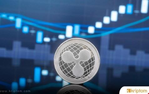 Ripple'ın XRP'si İle İlgili Dev İddia:  Değer Deposu Olarak Bitcoin'i Aşacak