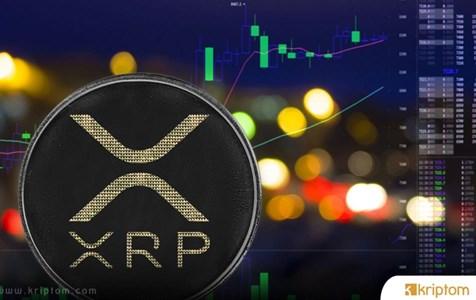 Ripple (XRP) Bu Değişkeni Kırarsa Güçlü Bir Ralliyi Başlatacak