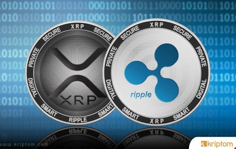 Ripple (XRP)'de Dev Ralli Hazırlığı – İzlenecek Kilit Seviyeler